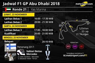 Jadwal F1 GP Abu Dhabi 2018