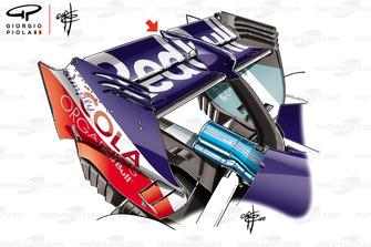 Aileron arrière de la Toro Rosso STR13, GP d'Italie
