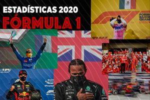Estadísticas F1 2020