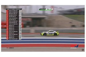 #47 Matt Travis and Jason Hart, Nolasport, Porsche 718 Cayman CS MR