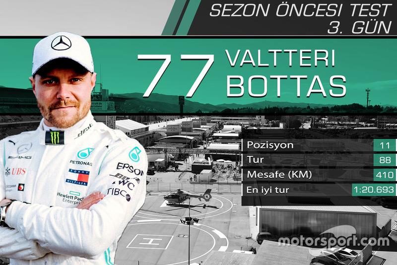 Barcelona testleri 3. gün sonuçları - Valtteri Bottas