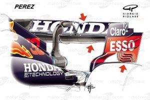 Заднее крыло Red Bull Racing RB16B Серхио Переса