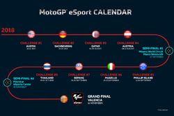 eSport MotoGP