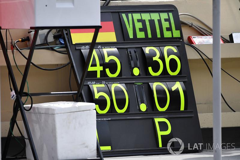 Cartel de Sebastian Vettel, Ferrari