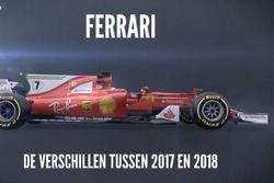 Vergelijking Ferrari SF70H en SF71H