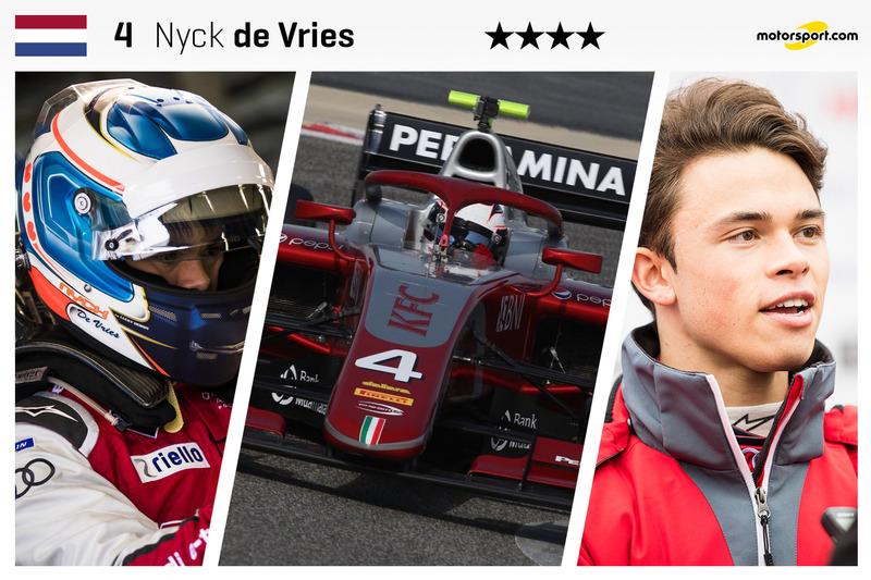 Nyck de Vries - 23 yaş
