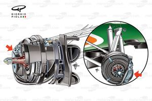 Force India VJM08 and VJM02 front calipers comparison
