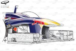 Conduit du nez de la Red Bull RB9