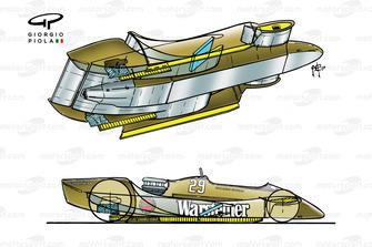 Arrows A2 1979 года