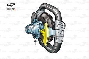 BAR 002 2000 Villeneuve steering wheel