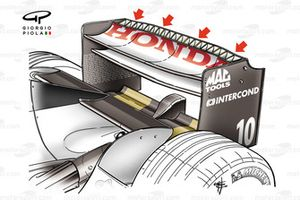 BAR 006 2004 banned rear wing