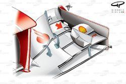 Ferrari F2012 front wing (slot detail, arrowed)