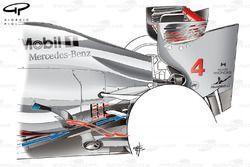 McLaren MP4-27 semi 'Coanda' exhaust solution, gills added in front of rear suspension to reject heat