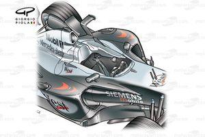 McLaren MP4-18 2003 cockpit