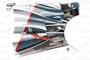 Sauber C31 new exhaust solution