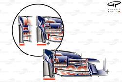 Comparaison d'ailerons avant de la Red Bull RB5