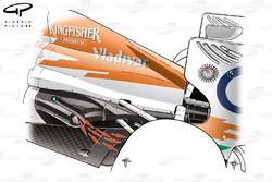 Force India VJM05, scarico semi-coanda