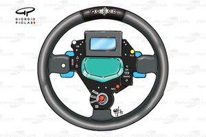 Руль Sauber C18 1999 года Жана Алези