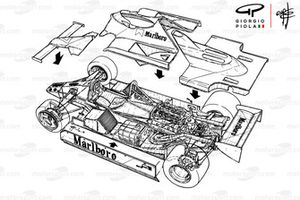 McLaren MP4 1981 exploded detailed view