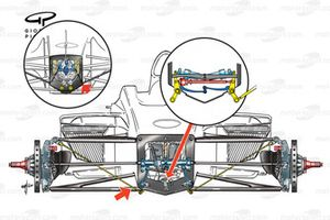 Minardi PS01 2001 pullrod front suspension views