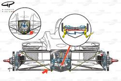 Suspension à tirant de la Minardi PS01