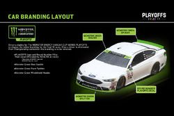 NASCAR Cup car branding layout
