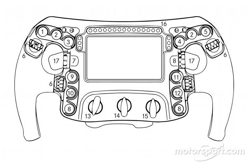 Mercedes AMG F1 W09, disegno del volante