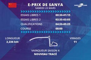 Le programme de l'E-Prix de Sanya
