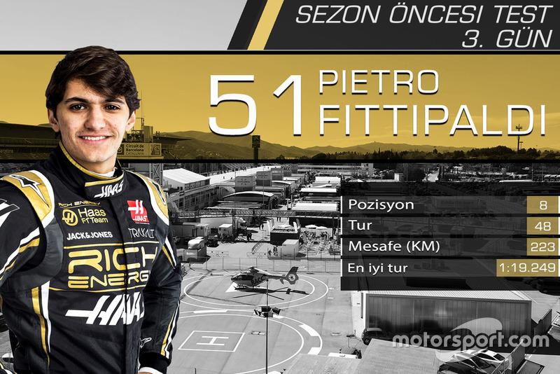 Barcelona testleri 3. gün sonuçları, Pietro Fittipaldi