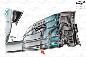 Alerón delantero de Mercedes W09