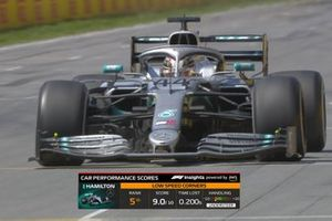 TV Graphic: Car Performance Single detail