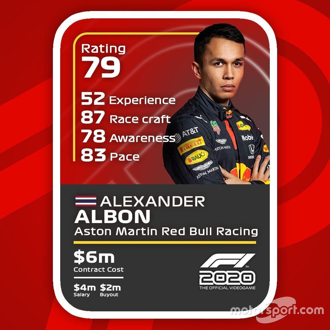 Cartas del F1 2020: Alex Albon
