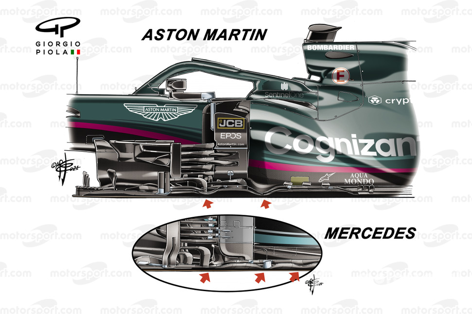 Aston Martin Racing AMR21 - Mercedes AMG F1 W12 comparación de los badgeboards