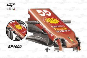 Ferrari SF21 nose comparison