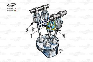 Válvula de motor