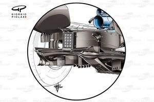 Ferrari 2021 diffuser detail