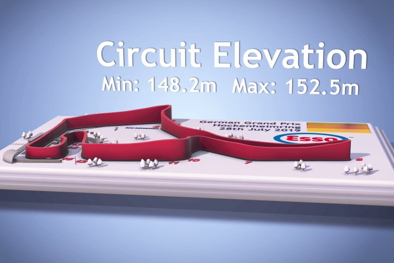 Circuit elevation graphic