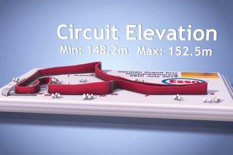 Circuit elevation graphic