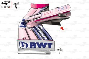 Racing Point RP19 front nose