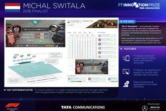De inzending van Michal Switala voor de Tata Communications F1 Innovation Prize 2018