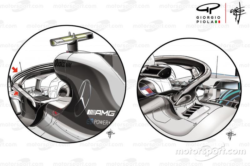 Comparación del halo del Mercedes W09