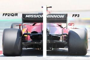 Ferrari SF21 rear