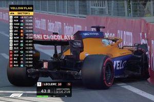 Daniel Ricciardo percute le mur au virage 3 en Q2