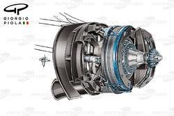 Mercedes W07 voorrem, nieuwe oplossing