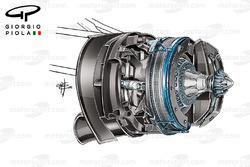 Nouveau système de feins avant, Mercedes W07