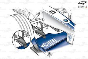 Williams FW23 2001 turning vane detail