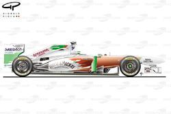 Vue latérale de la Force India VJM04, Brésil
