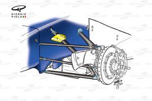 Sauber C19 2000 front suspension detail