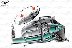 L'aileron avant de la Mercedes W05, avec un flap supérieur plus petit pour Monza en insert