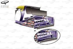Plaques d'extrémité de l'aileron avant de la Red Bull RB7